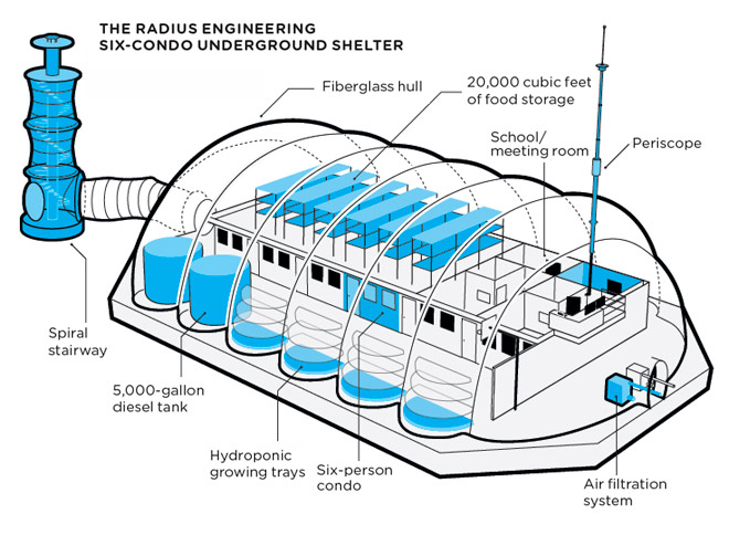 Radius underground shelters 187 human response and interior design